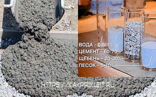 Сколько застывает бетон